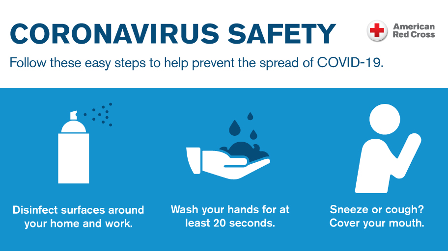 Coronavirus Tips HD Photo